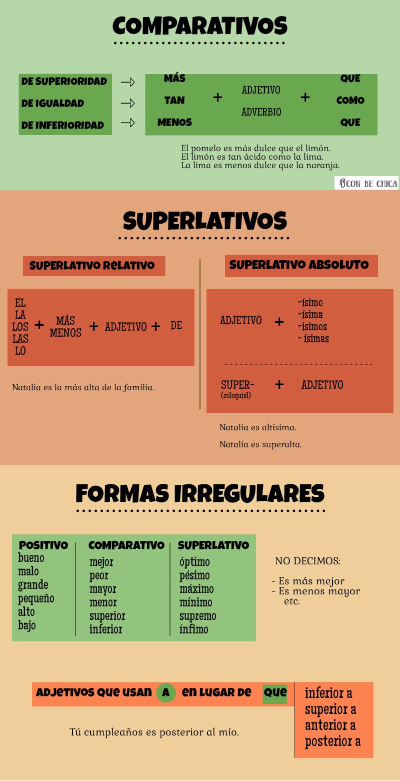 Pin En Clases De Español