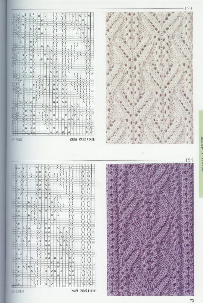 Вязание узоров спицами схемы