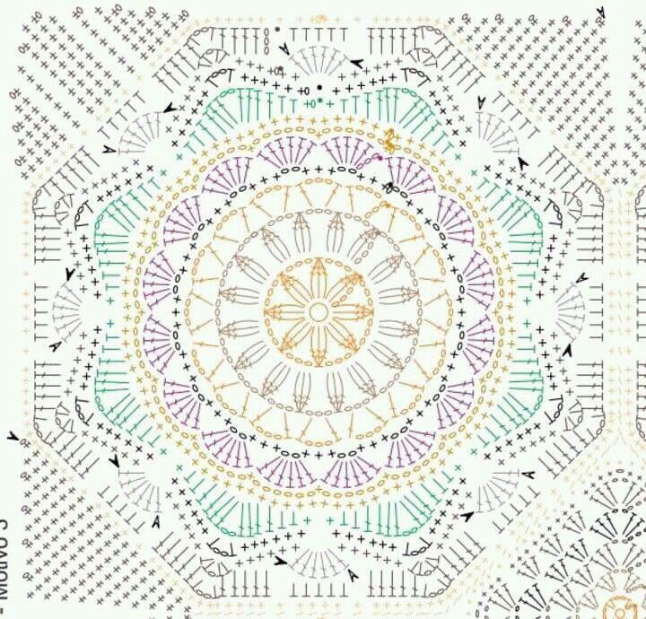 Pin by Sarah on crochet | Ganchillo, Croché, Cuadrados de ganchillo