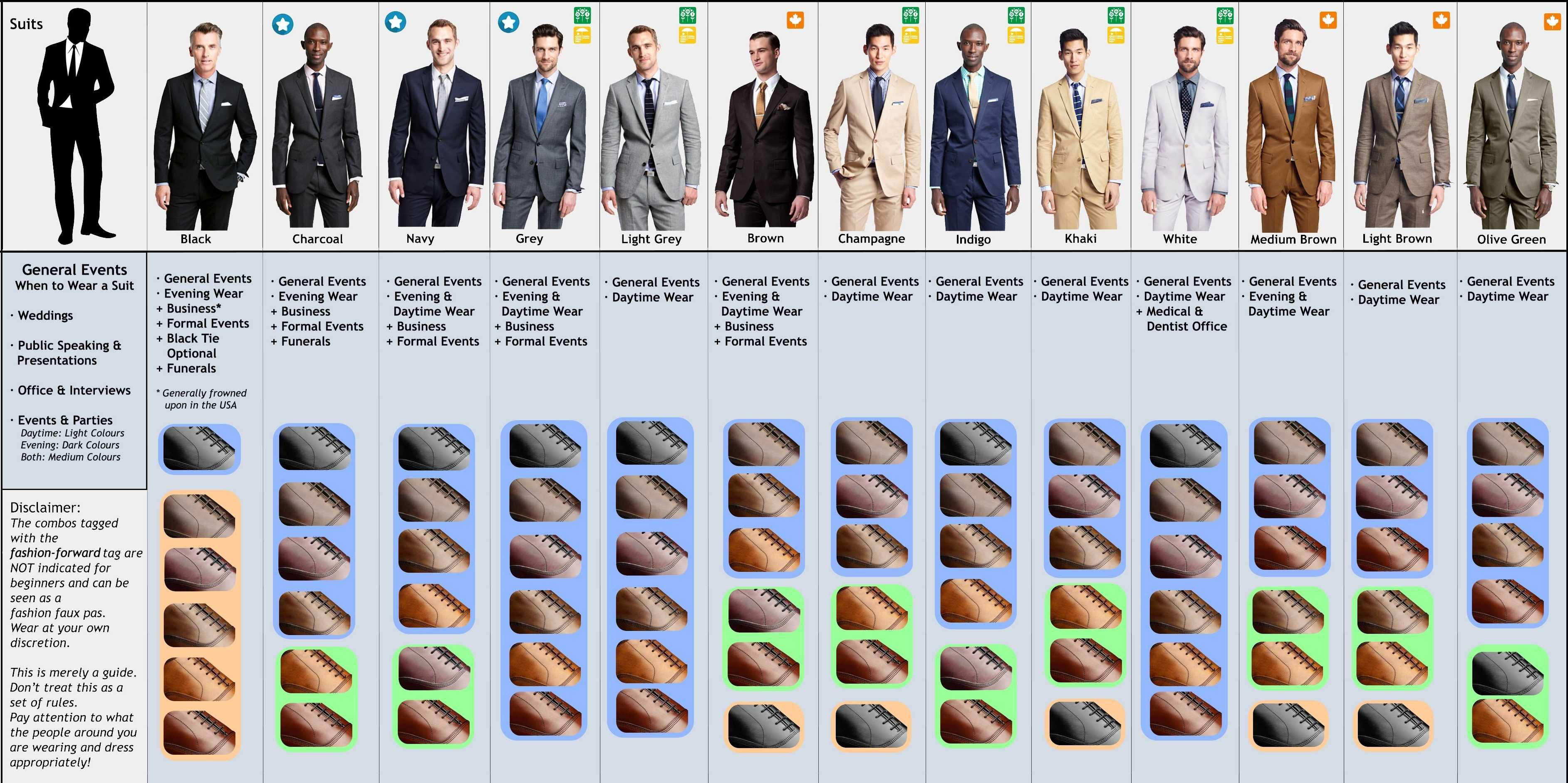 Mens style guide dress shoes