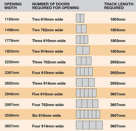 Your Guide To Buying Measurement Guide Sliding Wardrobe Doors Sliding Wardrobe Wardrobe Doors