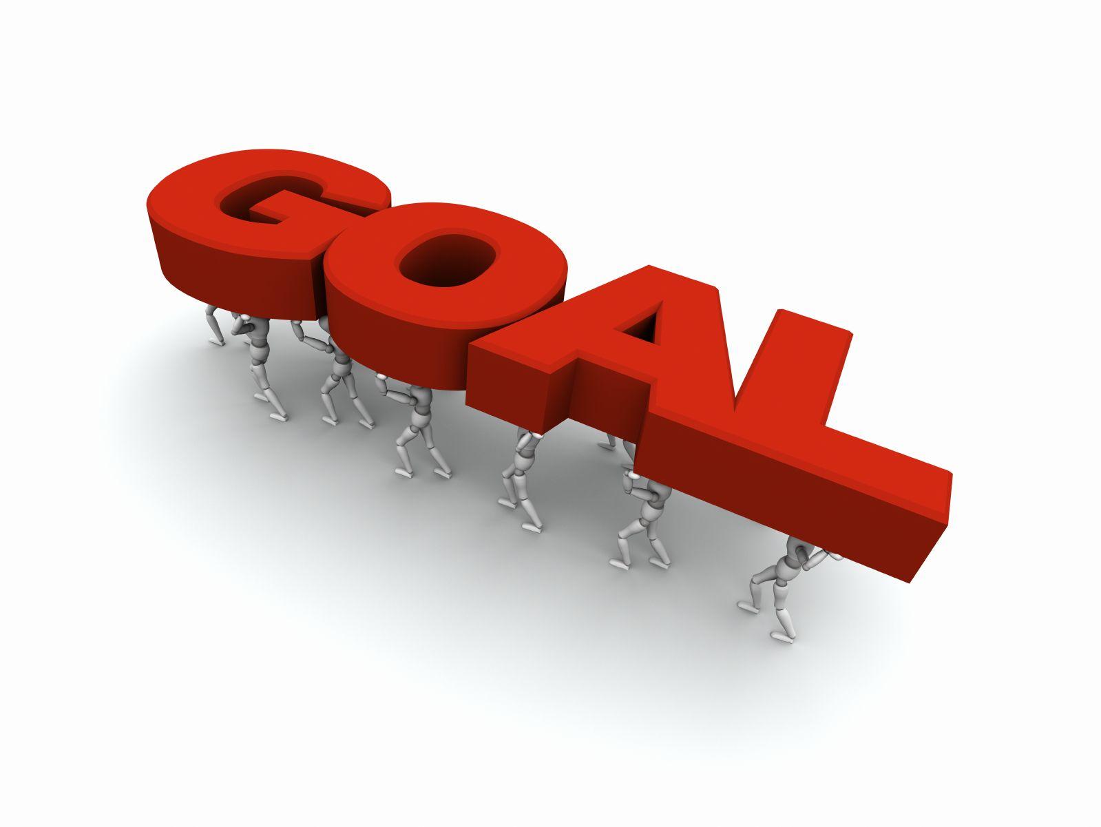 GoalSetting Questions  Goal Setting    Goal Settings