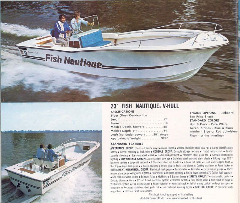 36+ Correct craft boats for sale 1965 ideas in 2021