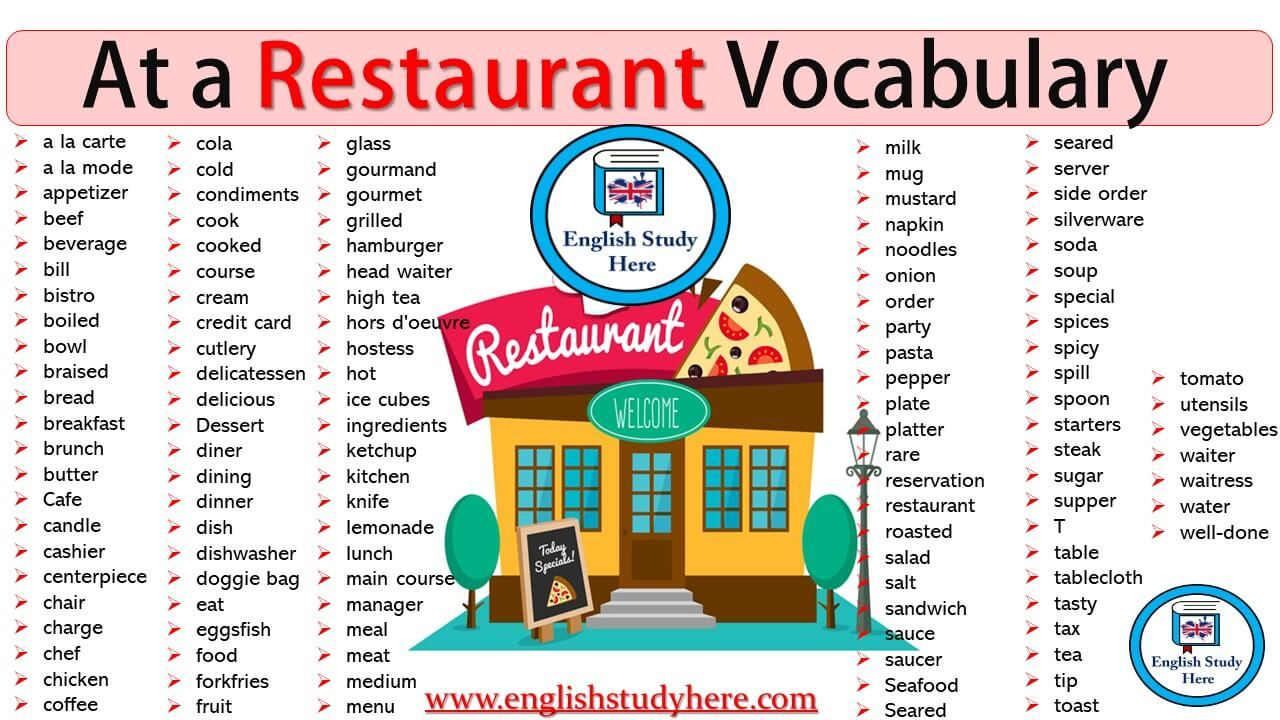 At a Restaurant Vocabulary in English | English | English vocabulary