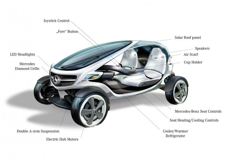 Mercedes Golf Cart Concept Would Get You Around The Links Of The