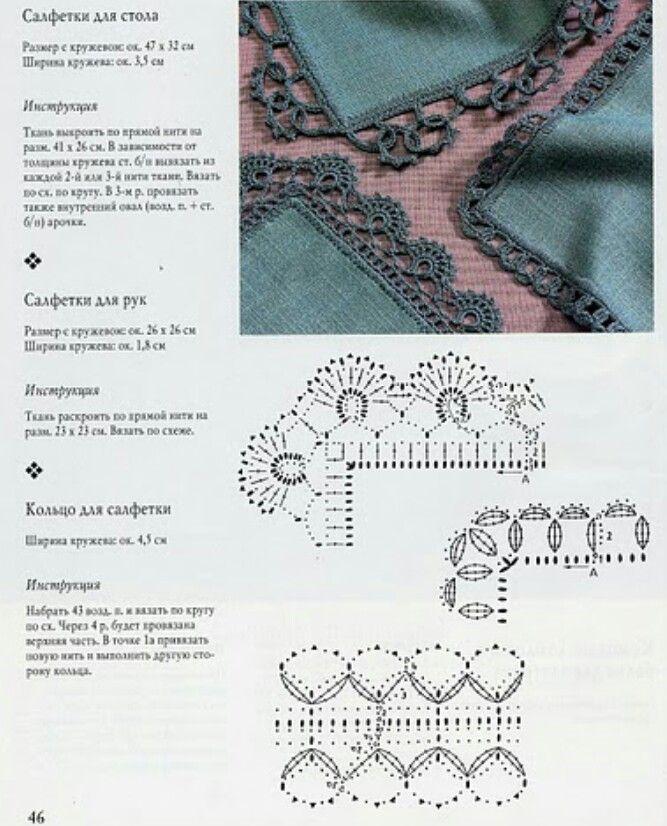 Picasa Web Albums. Crochet edgings