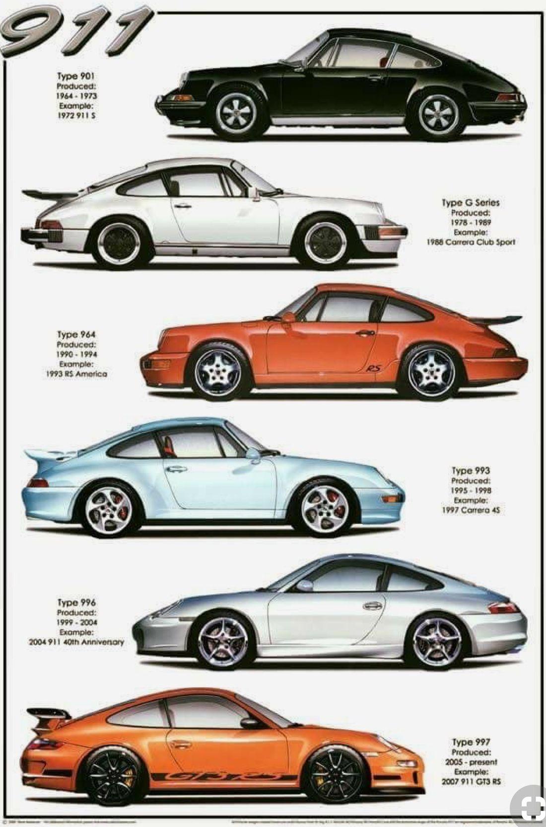 Pin By John Kim On Porsche Art Porsche 911 History Vintage Porsche Porsche Sports Car