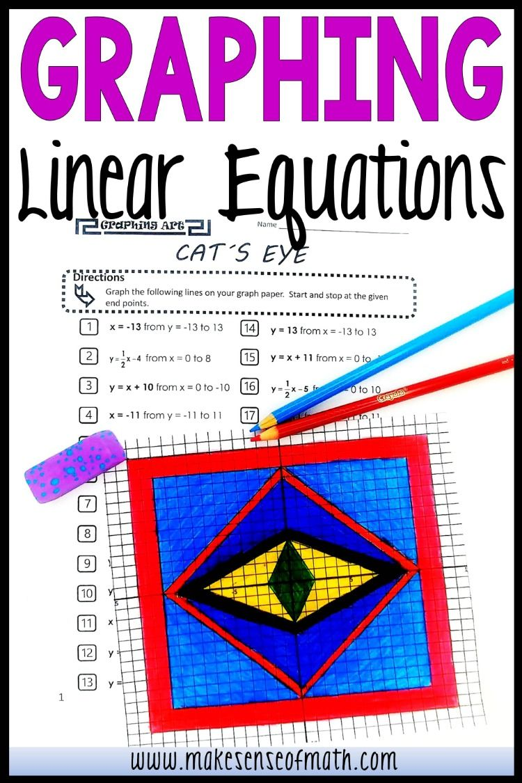 Graphing Slope Intercept Form Activity Linear Equations Activity Graphing Linear Equations Graphing Linear Equations Activities