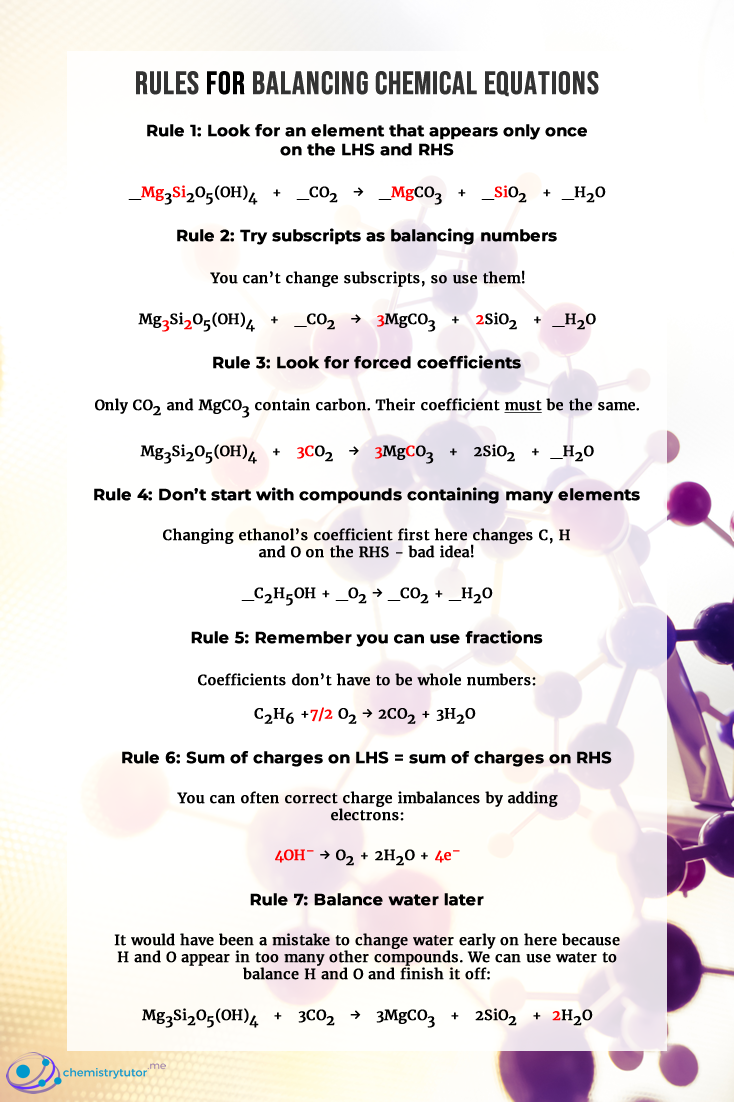 Balancing chemical equations Chemical equation