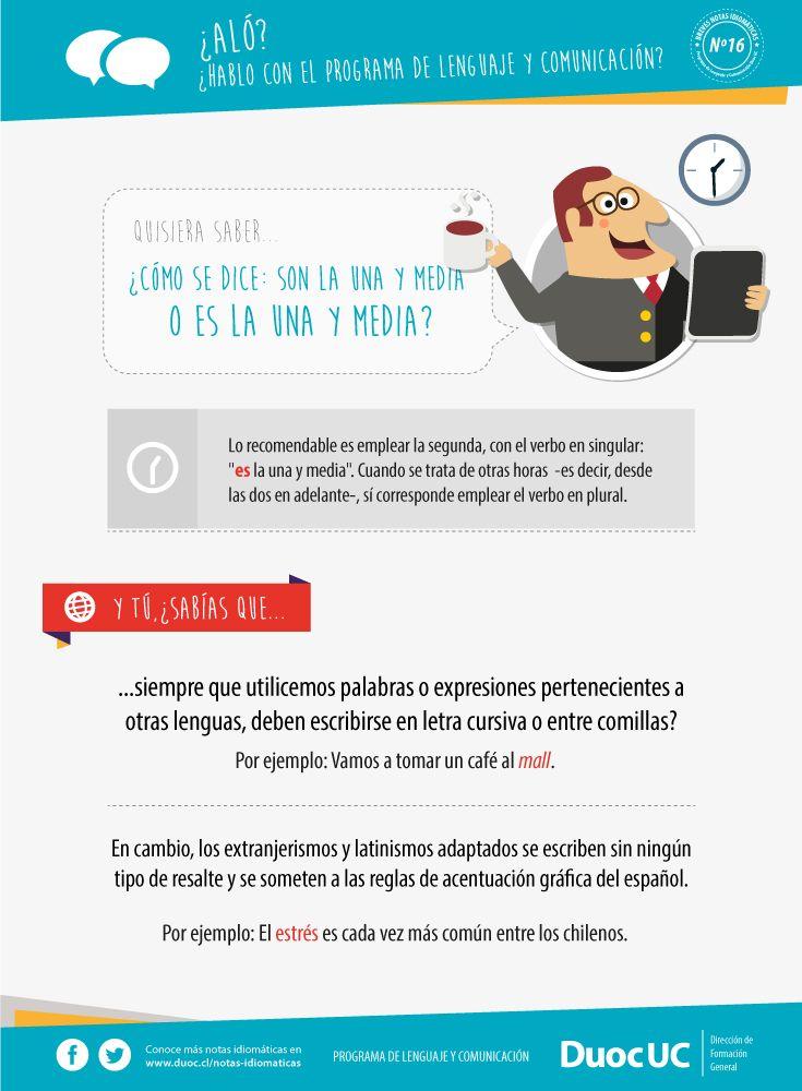 Pin En Infografías Lenguaje Y Comunicación