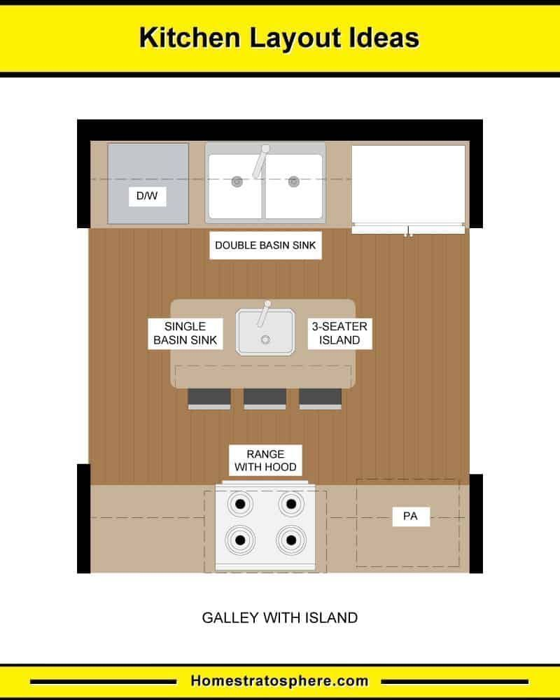 Galley Kitchen With Island Layout Diagram Sept28 Kitchenfaucetdiagram Opengall Dia In 2020 Galley Kitchen Layout Galley Kitchen Design Kitchen Layouts With Island