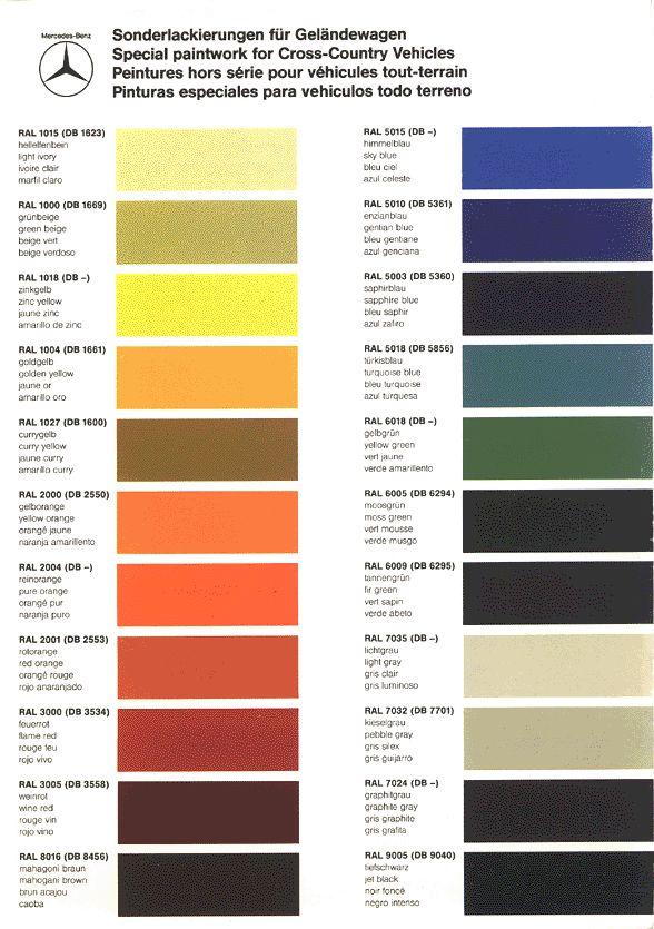 Gel 228 Ndewagen 460 Color Codes Car Mercedes G Wagon