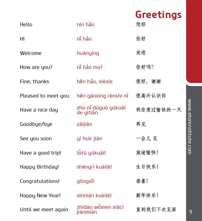Contact us chinese pinterest basic chinese chinese language learn basic chinese language phrases with eton institutes phrasebook tip use the transliteration in red to perfect your pronunciation m4hsunfo