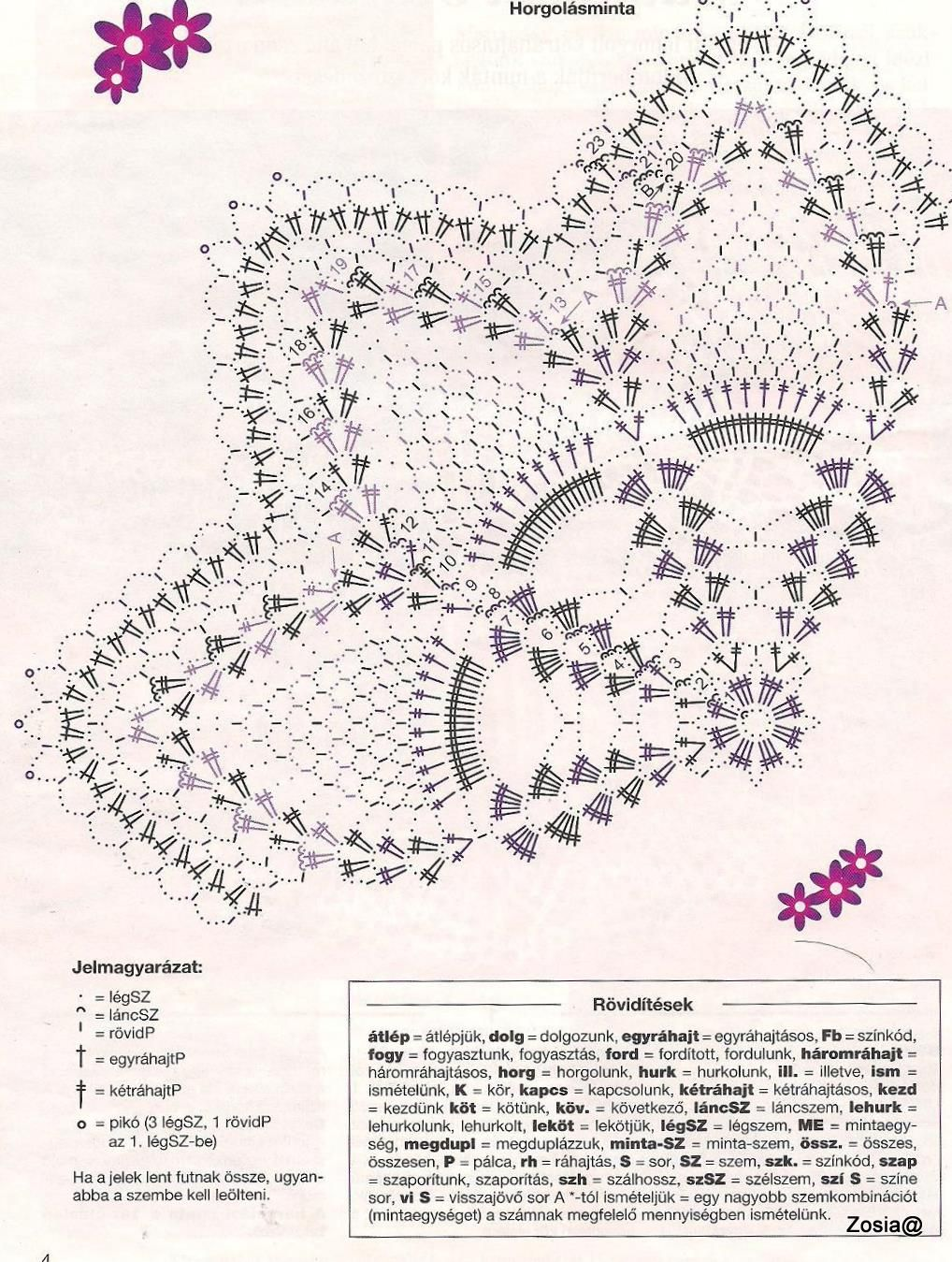 Pineapple crochet doilies diagram schematic wiring diagram pin by barbara wlochinska on crochet pinterest crochet crochet rh pinterest co uk geometric crochet patterns diagrams geometric crochet patterns diagrams ccuart Choice Image
