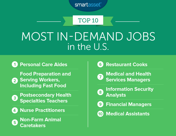 The Most In Demand Jobs In The United States Smartasset Career