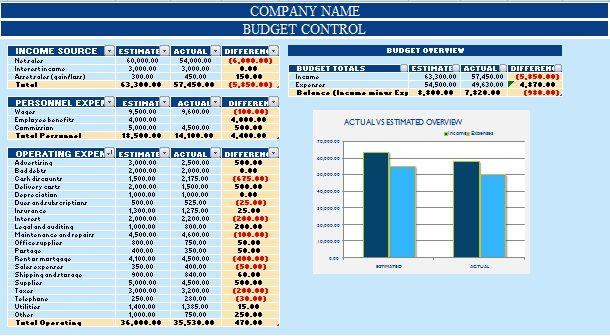 Download Accounts Receivable Ledger Excel Template Excel Data - rental ledger template