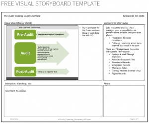 The Ultimate Instructional Design Models Cheat Sheet In 2020 Instructional Design Storyboard Template Templates