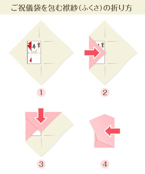 祝儀 入れ ご 方 袋 30秒で分かる!ご祝儀の入れ方・包み方マナー【イラスト付き】