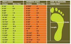 Shoe Width Diagram Measure Foot Length Measure Foot Width Along This Line Find These Measurements On The Women S W Shoe Size Chart How To Measure Yourself