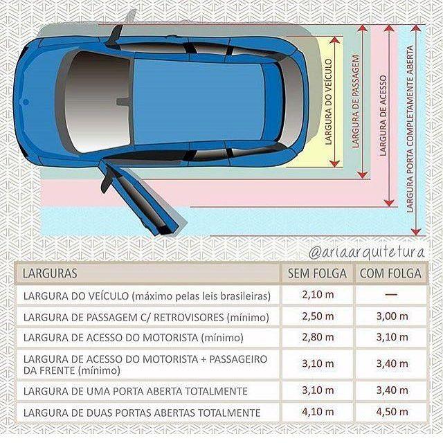 Carro Medida Dimensao Vaga Garagem Parking Em 2019