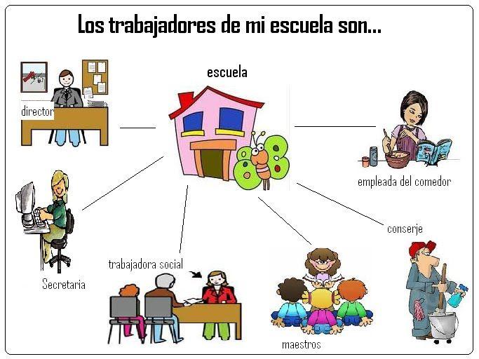 Dimensión de la práctica docente : Institucional ...