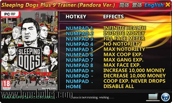 Pin by Ronik Chuhaha on Best Game Trainers   Sleeping dogs