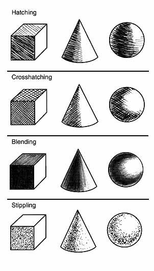 Art shading worksheets shading is shading is a term for for What are the different types of painting techniques