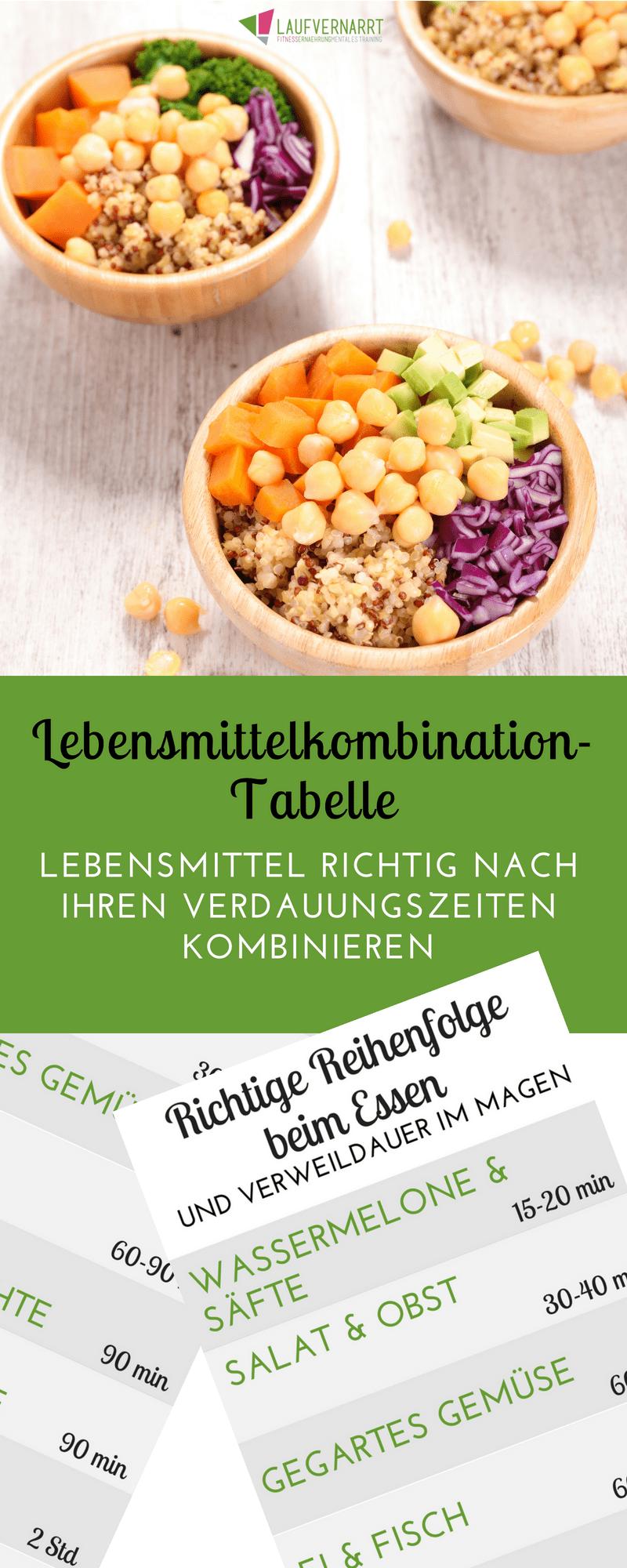 Lebensmittelkombinationstabelle - Lebensmittel richtig nach ihren Verdauungszeiten kombinieren - Laufvernarrt #dietmenu