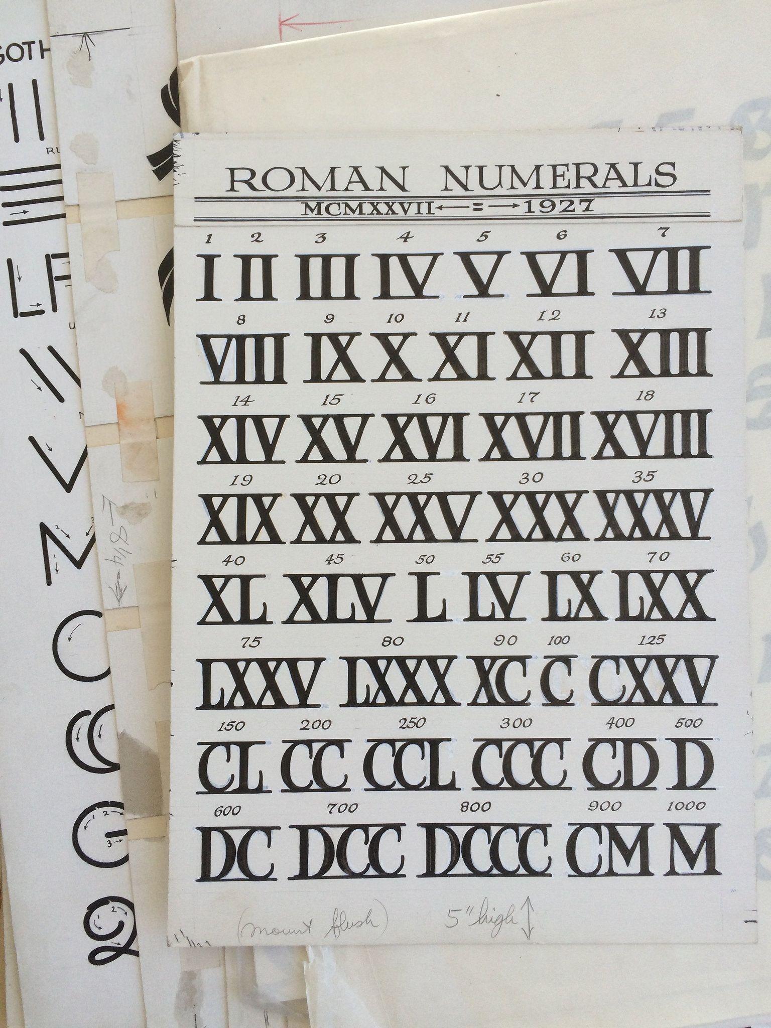 ROMAN NUMERALS Roman numeral tattoo font, Tattoo