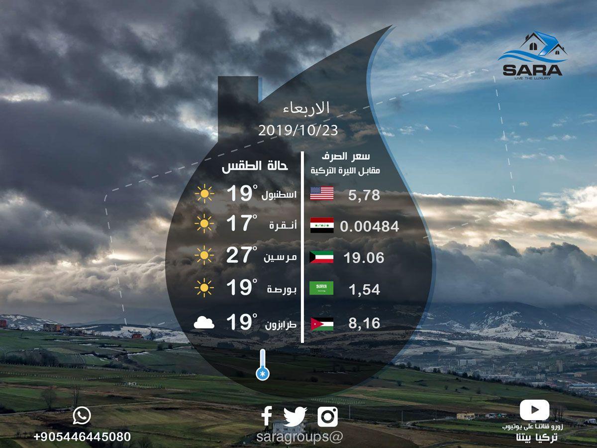 تحويل الليرة التركية مقابل الريال السعودي