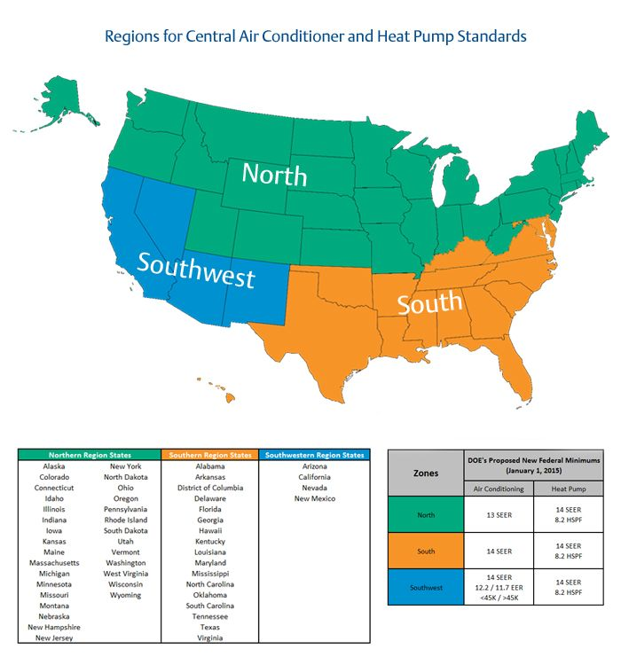 Are You Ready For The New 2015 Hvac Efficiency Standards Central