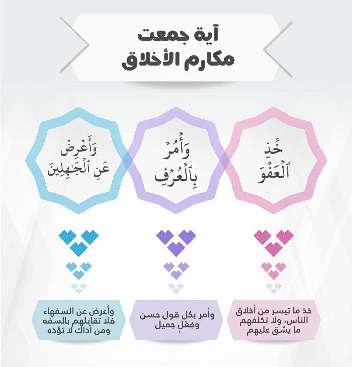 آية جمعت مكارم الأخلاق Islam Facts Islamic Quotes Quran Tafseer