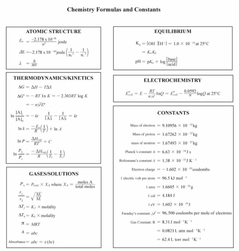 Chemistry Formulas And Constants Phillips Academy Pinterest
