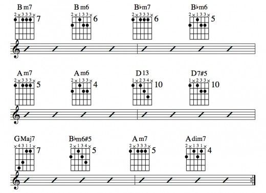 Jazz Guitar Lessons • Jazz Chord Substitution Part Three • Charts ...