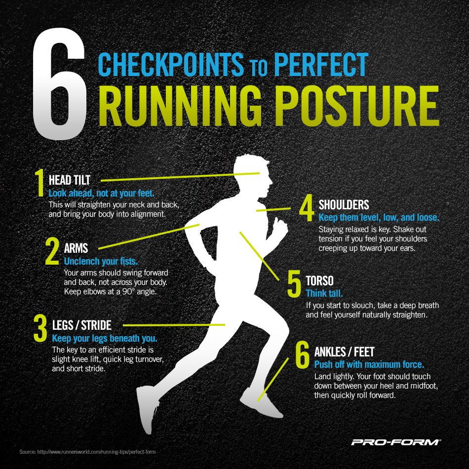 Good Running Form Matters Check Yours With This Infographic Running Form Proper Running Form Running