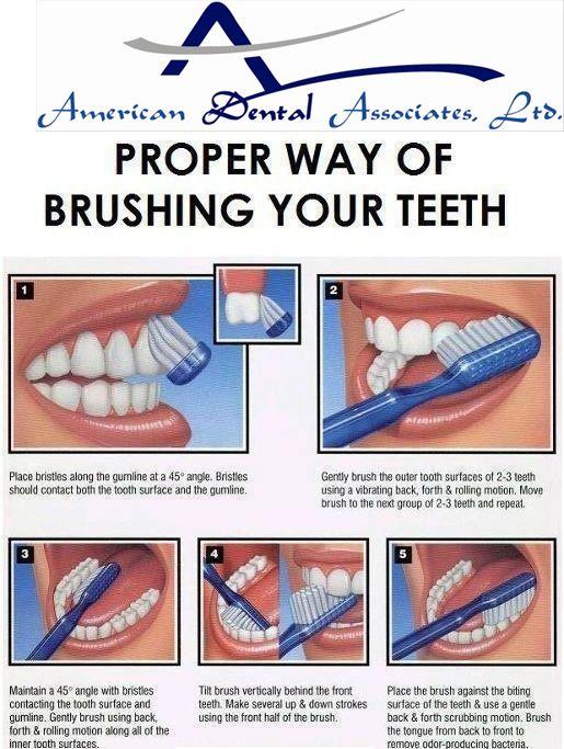 Best oral techniques