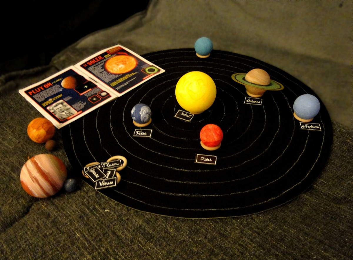 simple solar system - photo #40