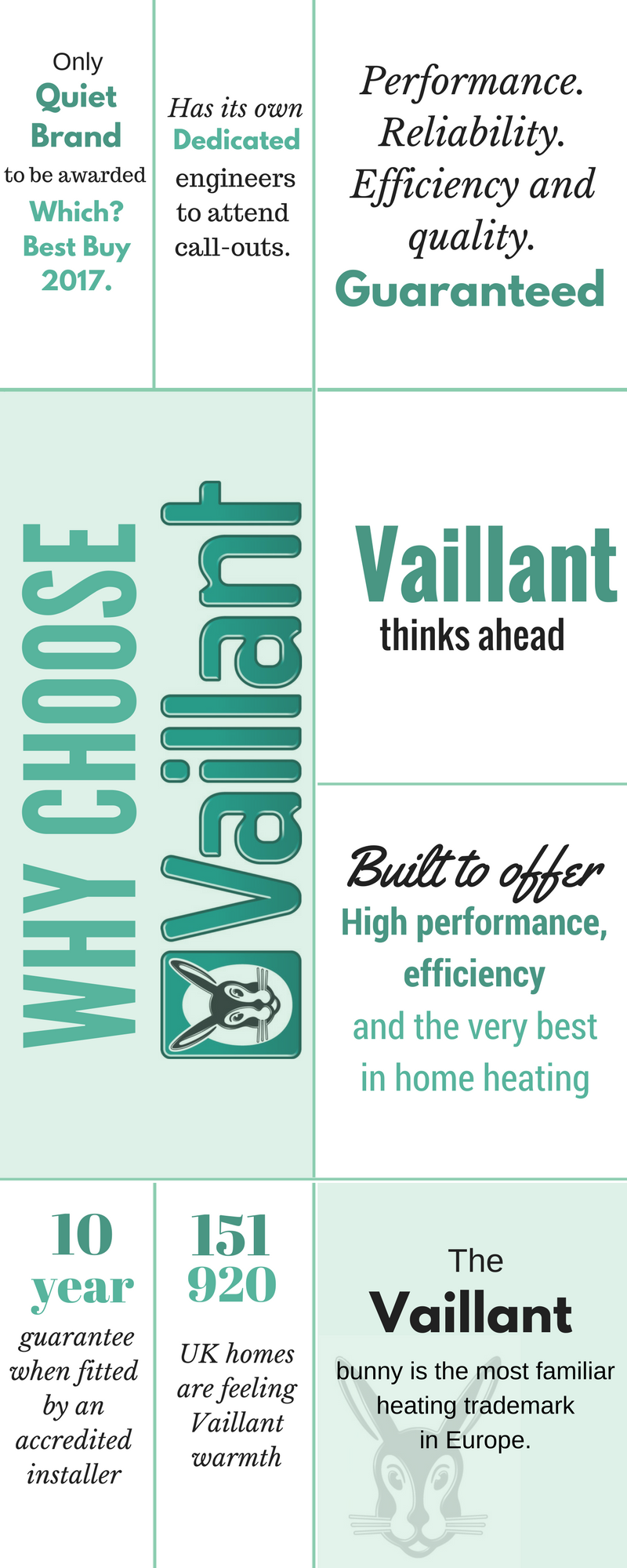 Why choose a vaillant boiler | Vaillant | Pinterest | Central ...