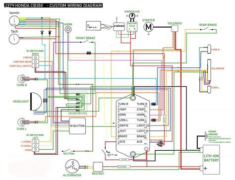 wiring diagram honda wave 100 - post date : 09