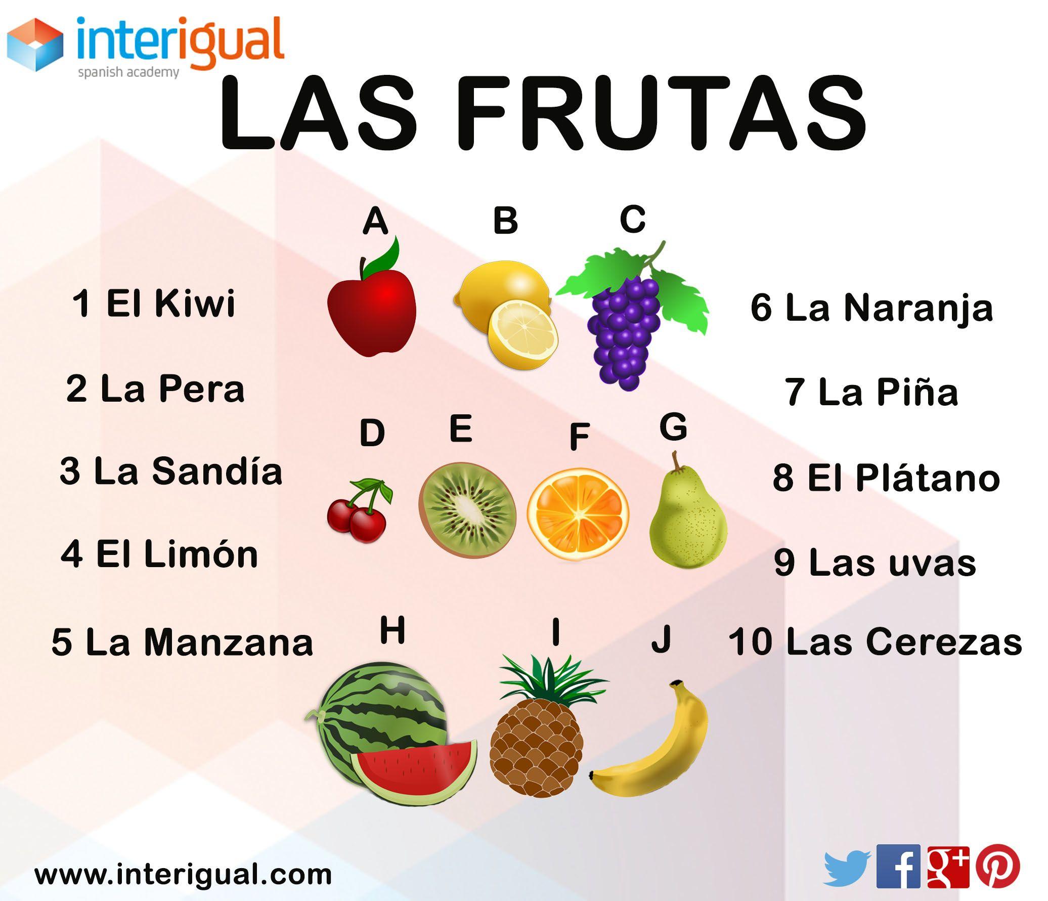 The Fruits Spanish Las Frutas Espanol