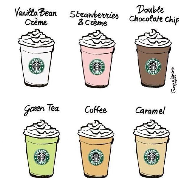 Starbucks Drawing Flavors Frappuccino De Starbucks Bebidas De Starbucks Frapuccinos