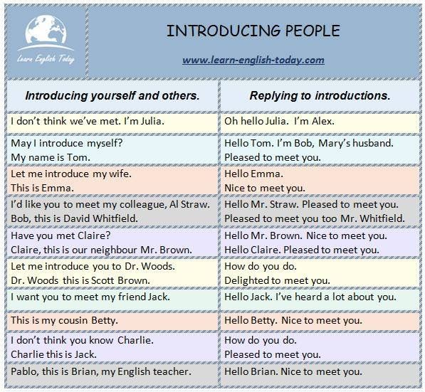 how to answer introduce yourself