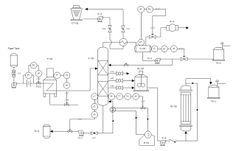 Pin on Piping and instrumentation diagram