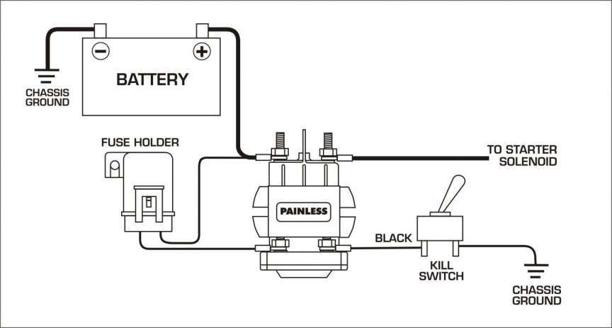 Ignition Kill Switch Wiring Schematic And Wiring Diagram Kill Switch House Wiring Car Alternator