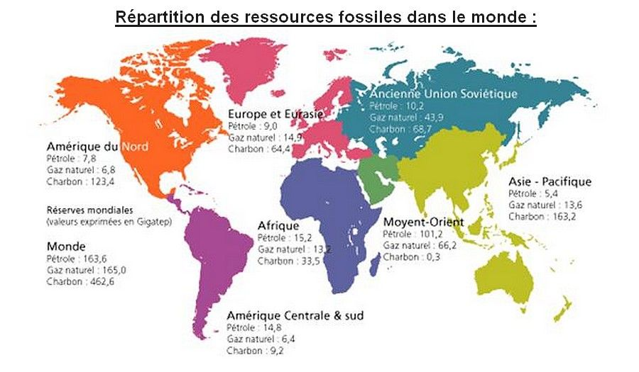 Come See Our Maps And Our Graphics On The Distribution Production And Energy Consumption In The World Estimates Of Remaining Fossil Resources