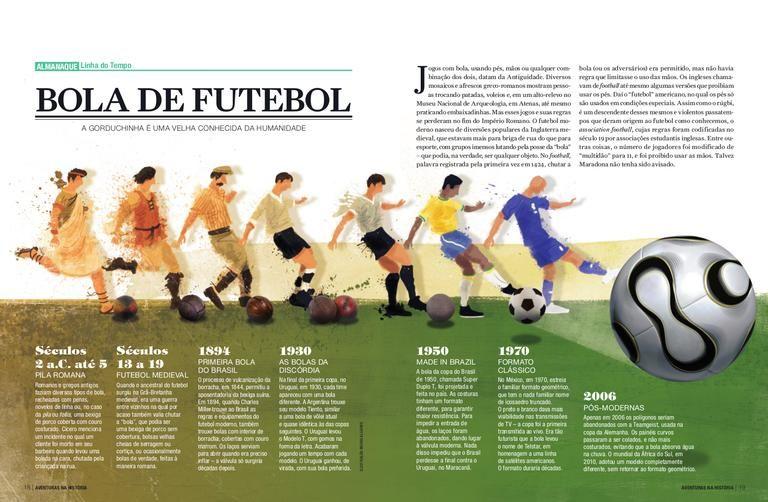 Revista Aventuras na História - A evolução da bola de futebol e7cf1dfb7d1ea