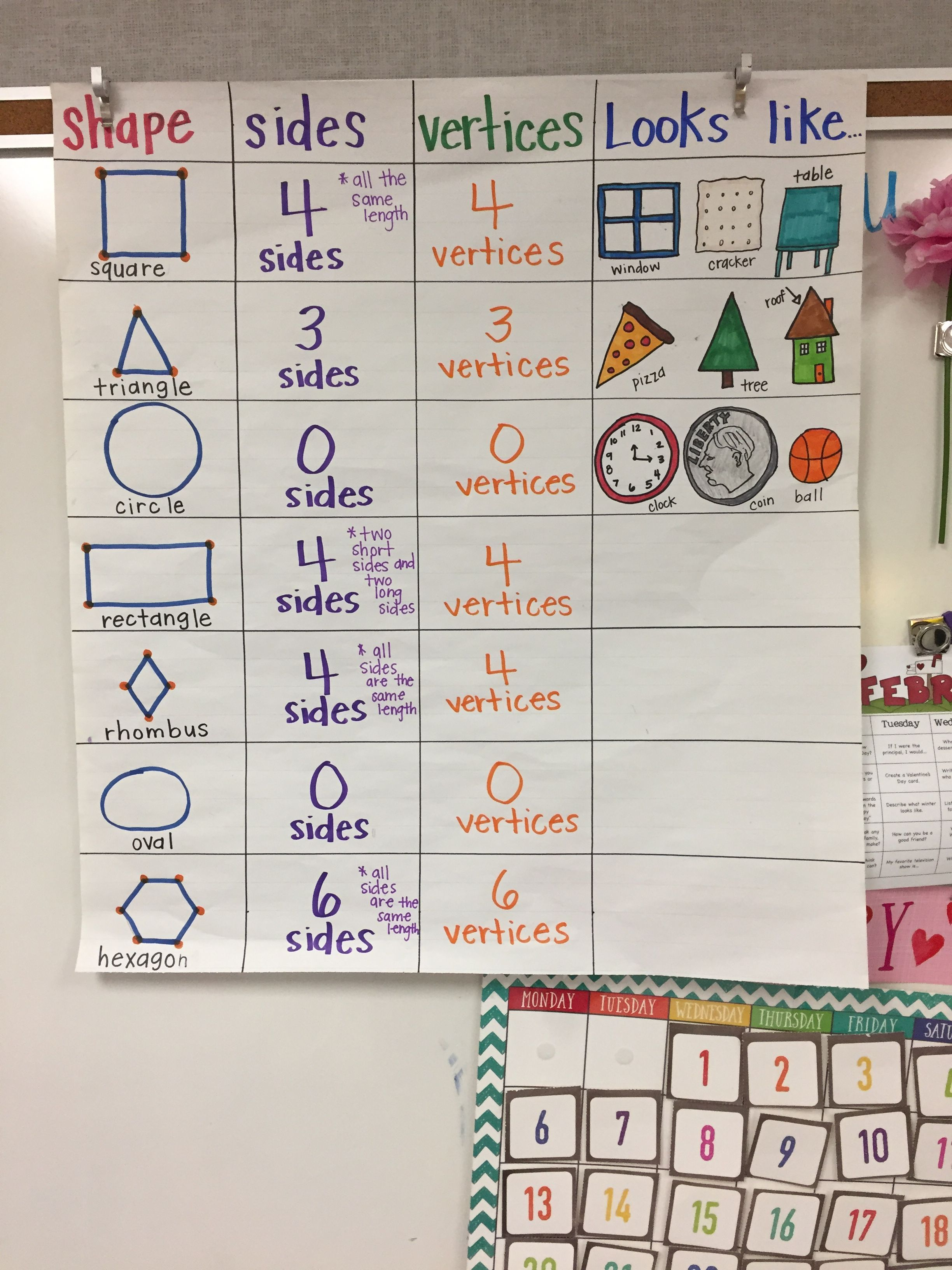 Teaching 2 Dimensional Shapes In First Grade