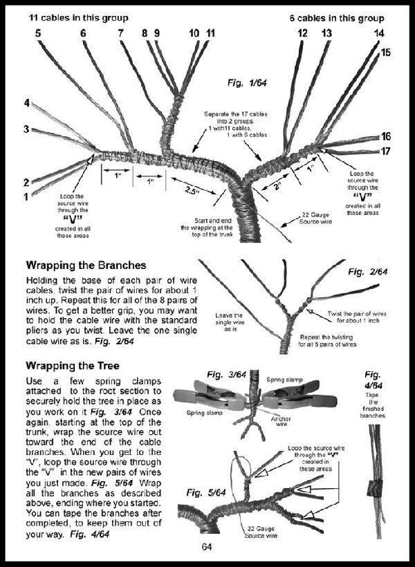Beaded Bonsai Tree Instructions Creating Gem Beaded And Bonsai Wire Trees By Sal Villano Picture Bonsai Wire Wire Trees Wire Tree Sculpture