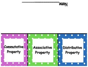 commutative property and associative property. afoldablebooktocreateandreviewcommutative multiplication propertiesteaching commutative property and associative c