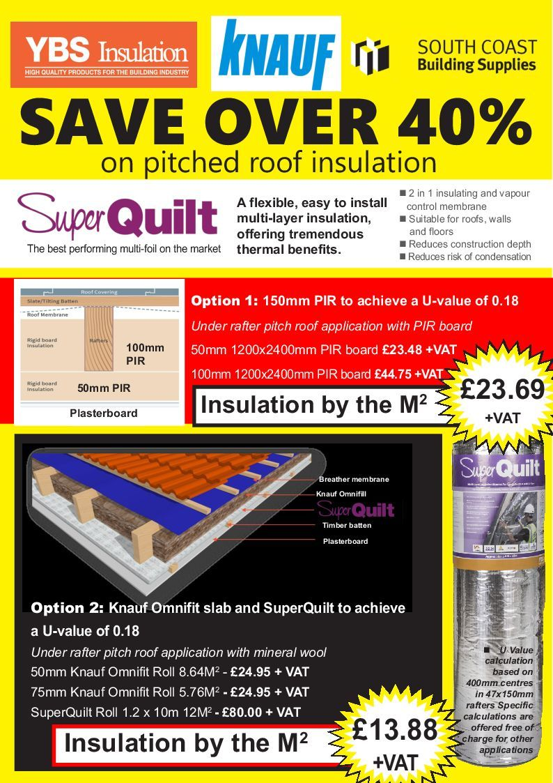 Save Over 40 Per Cent On Pitched Roof Insulation Costs Using Knauf Omnifit Slab And Superquilt Which Can Achieve Roof Insulation Insulation Cost Pitched Roof